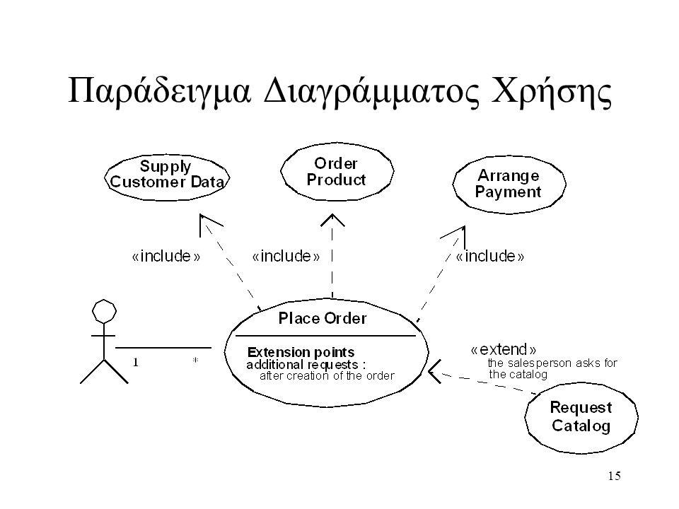Παράδειγμα Διαγράμματος Χρήσης