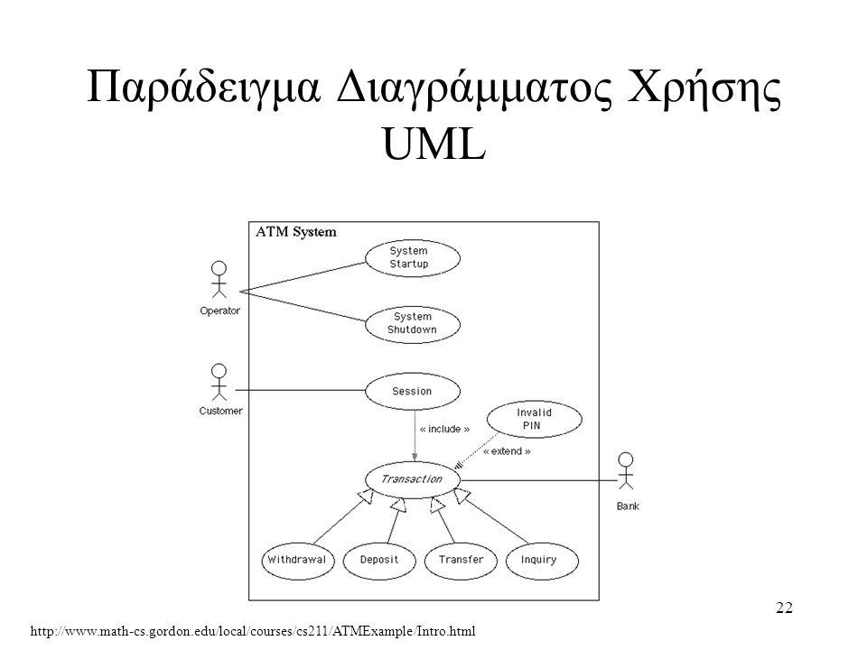 Παράδειγμα Διαγράμματος Χρήσης UML