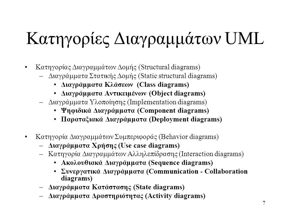 Κατηγορίες Διαγραμμάτων UML