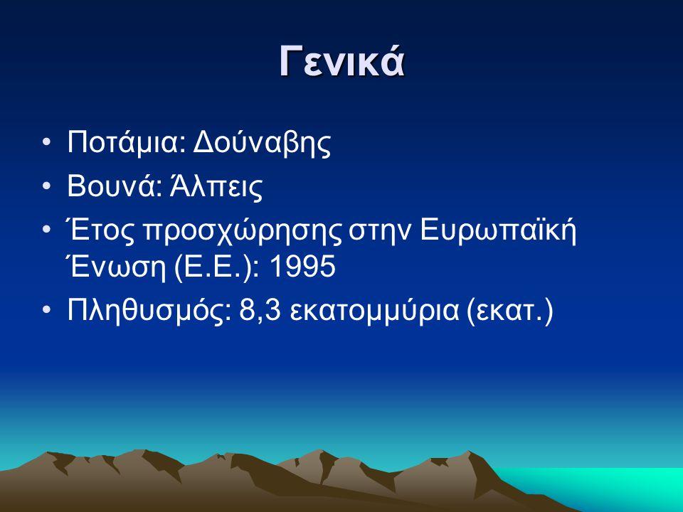 Γενικά Ποτάμια: Δούναβης Βουνά: Άλπεις