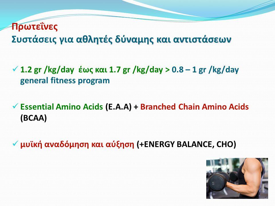 Πρωτεΐνες Συστάσεις για αθλητές δύναμης και αντιστάσεων