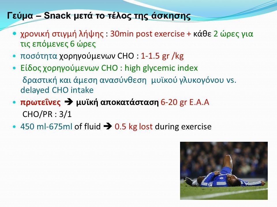 Γεύμα – Snack μετά το τέλος της άσκησης