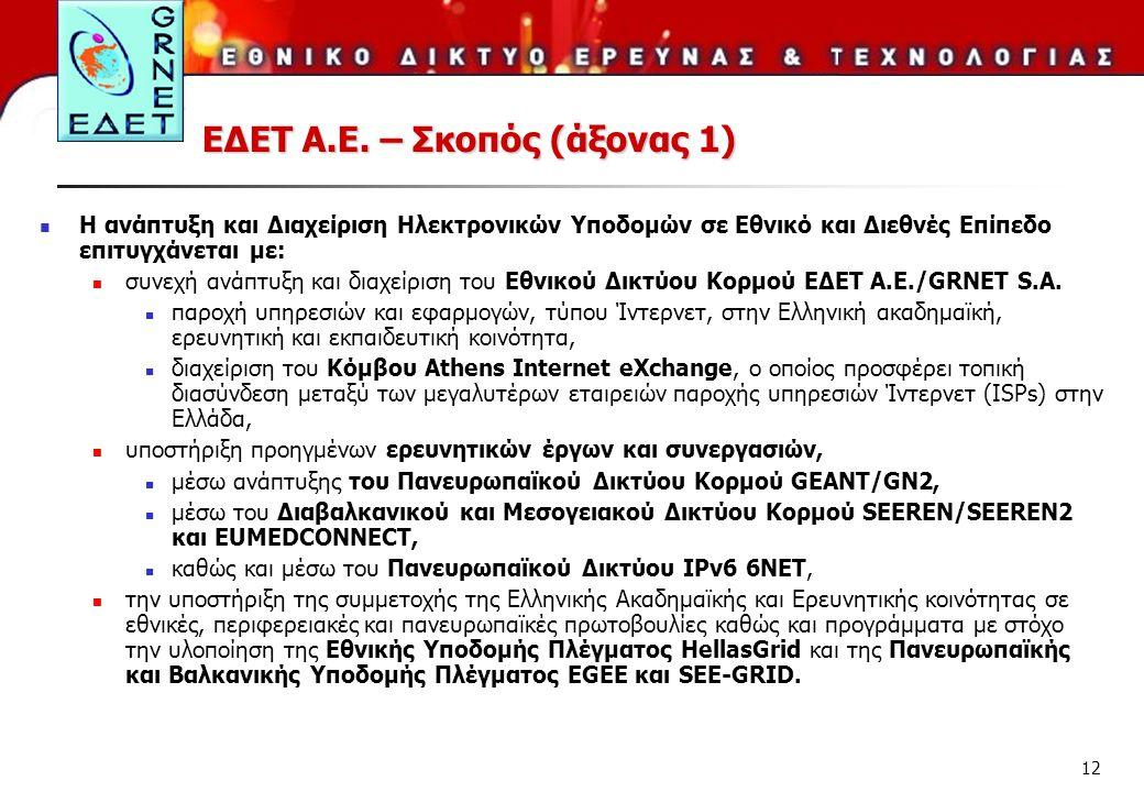 ΕΔΕΤ Α.Ε. – Σκοπός (άξονας 1)