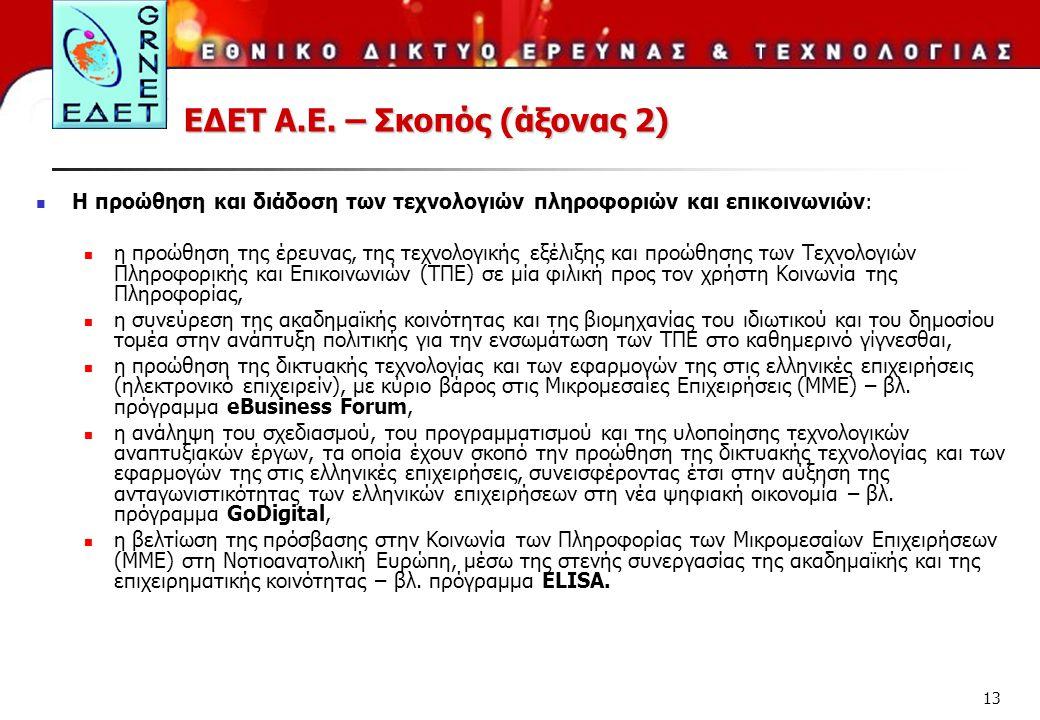 ΕΔΕΤ Α.Ε. – Σκοπός (άξονας 2)