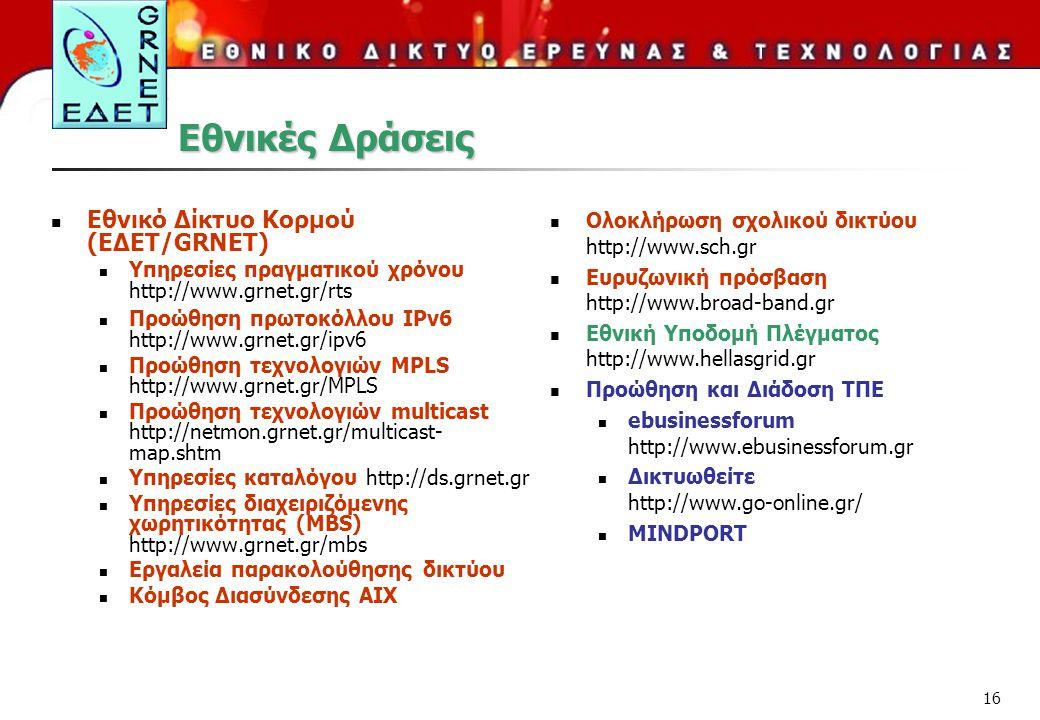 Εθνικές Δράσεις Εθνικό Δίκτυο Κορμού (ΕΔΕΤ/GRNET)