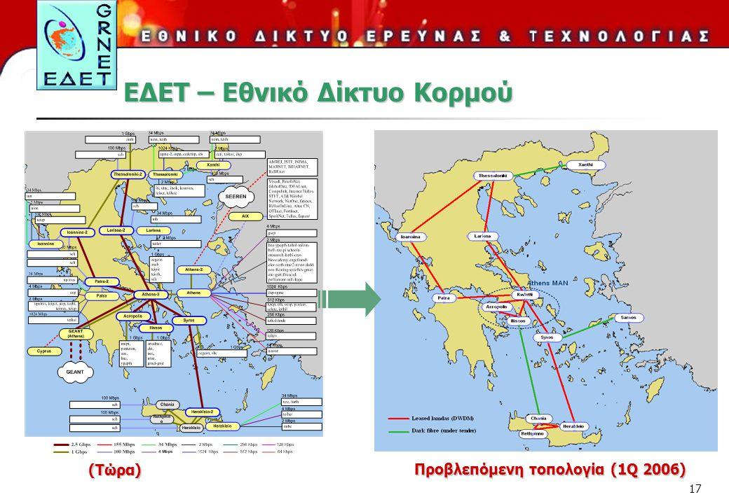ΕΔΕΤ – Εθνικό Δίκτυο Κορμού