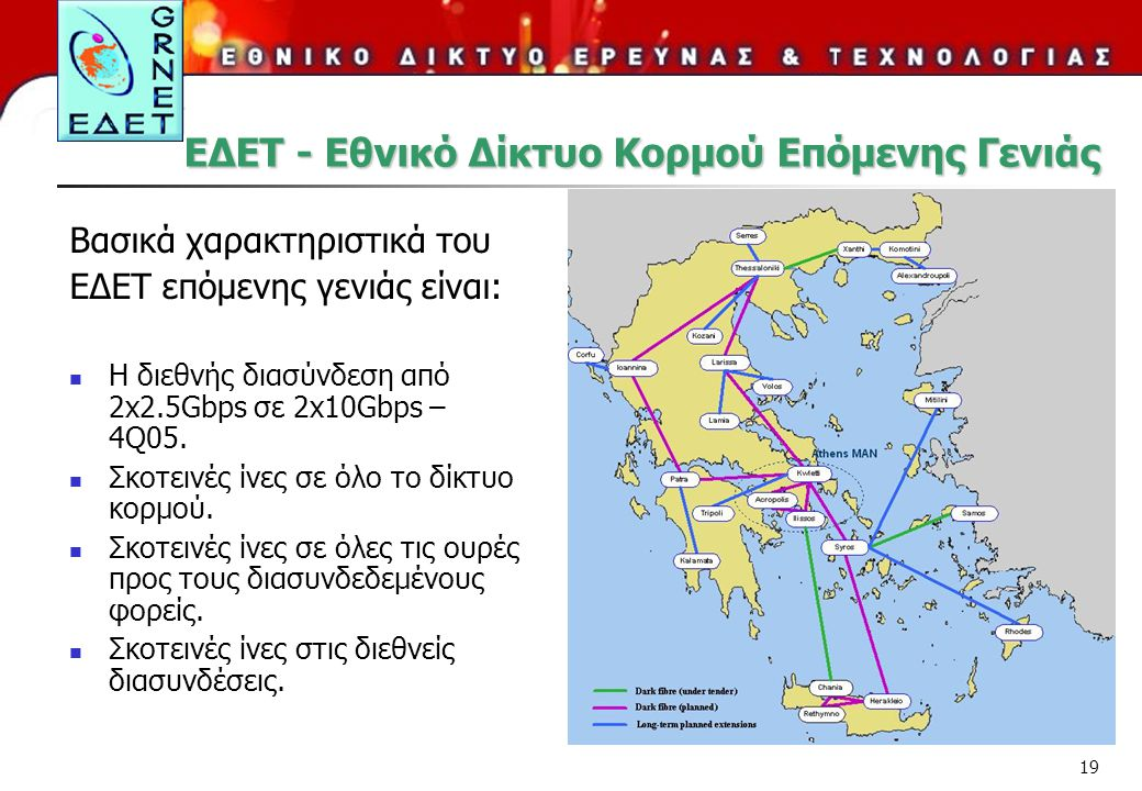 ΕΔΕΤ - Εθνικό Δίκτυο Κορμού Επόμενης Γενιάς