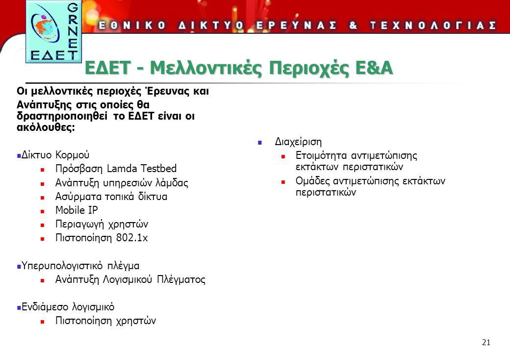 ΕΔΕΤ - Μελλοντικές Περιοχές Ε&Α