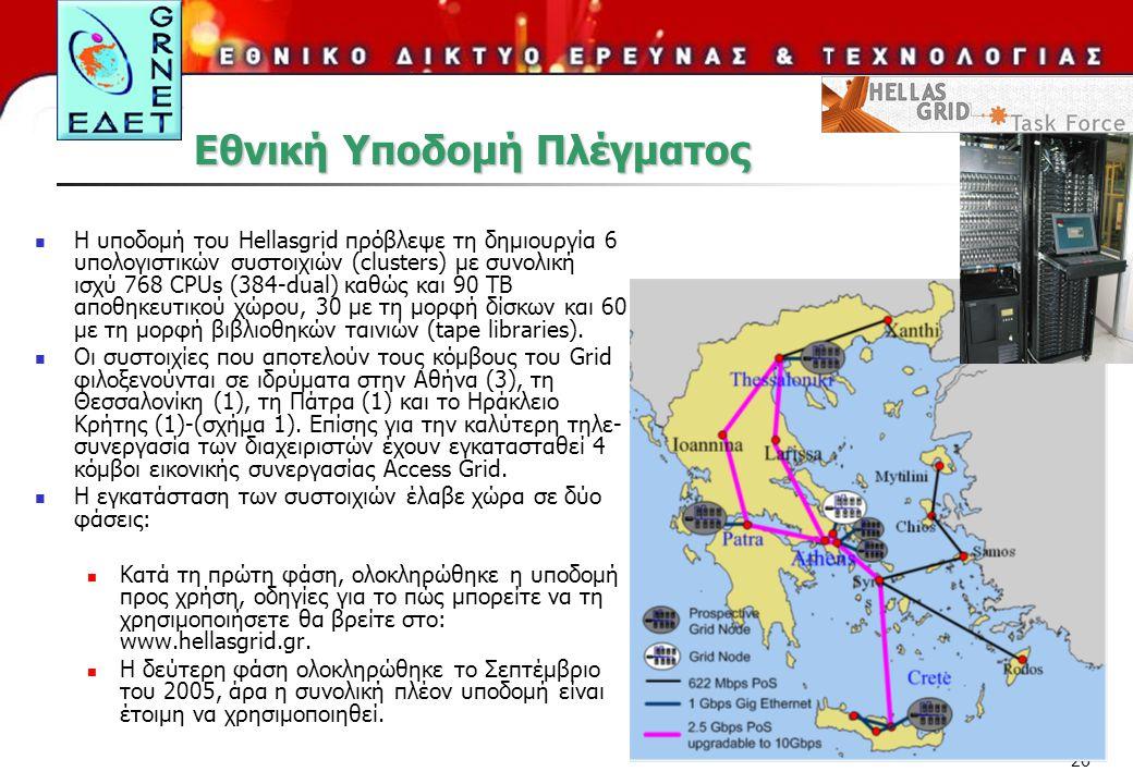 Εθνική Υποδομή Πλέγματος