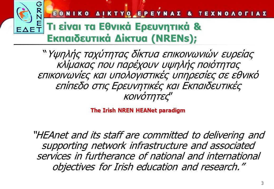 Τι είναι τα Εθνικά Ερευνητικά & Εκπαιδευτικά Δίκτυα (ΝRENs);