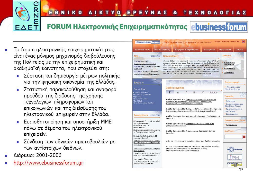 FORUM Ηλεκτρονικής Επιχειρηματικότητας