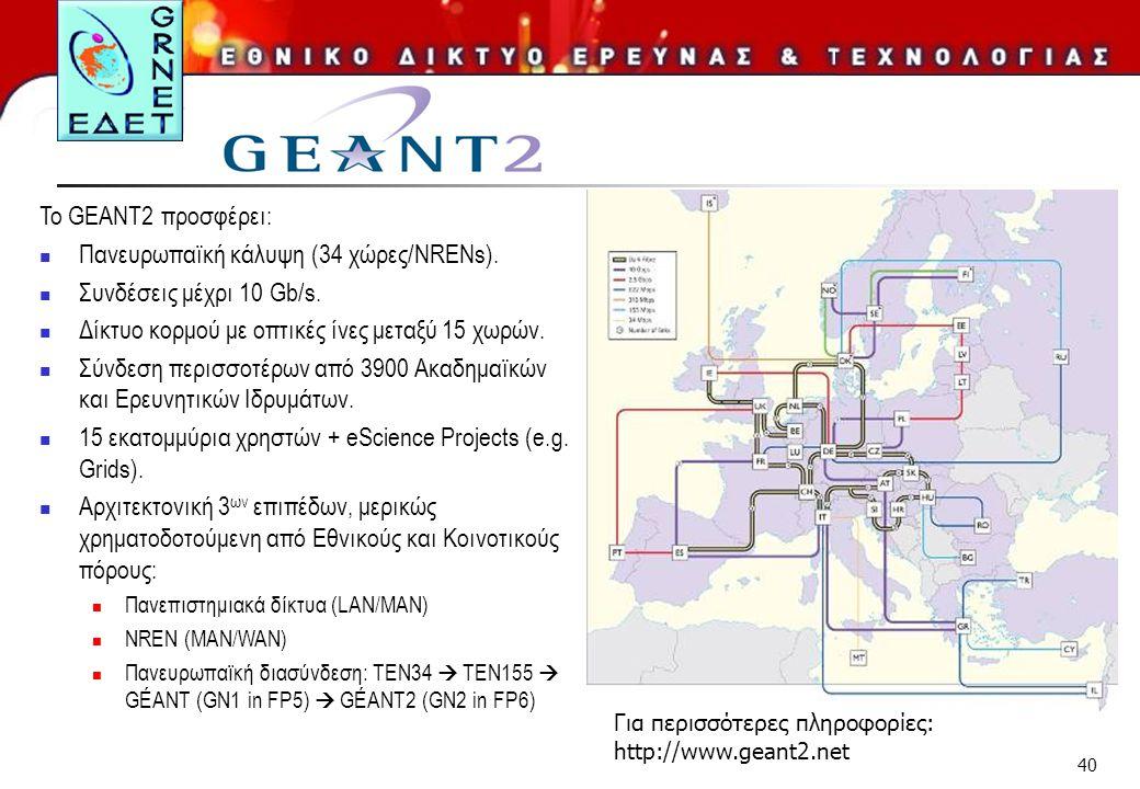 Πανευρωπαϊκή κάλυψη (34 χώρες/NRENs). Συνδέσεις μέχρι 10 Gb/s.