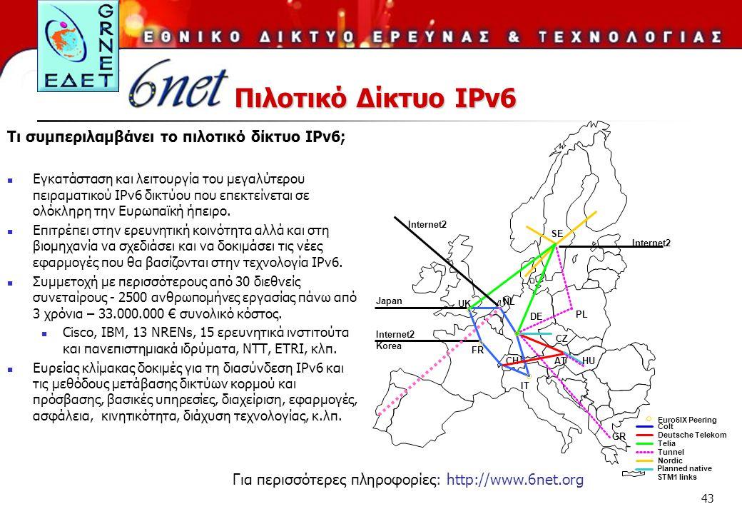 Πιλοτικό Δίκτυο IPv6 Τι συμπεριλαμβάνει το πιλοτικό δίκτυο IPv6;