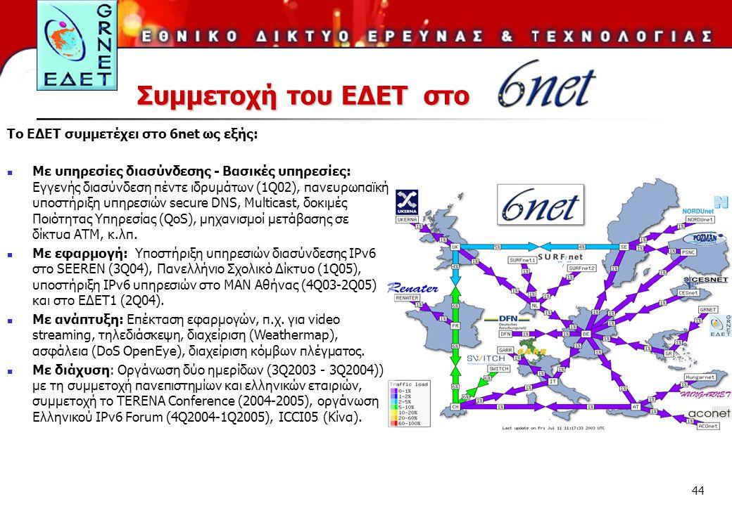 Συμμετοχή του ΕΔΕΤ στο Το ΕΔΕΤ συμμετέχει στο 6net ως εξής: