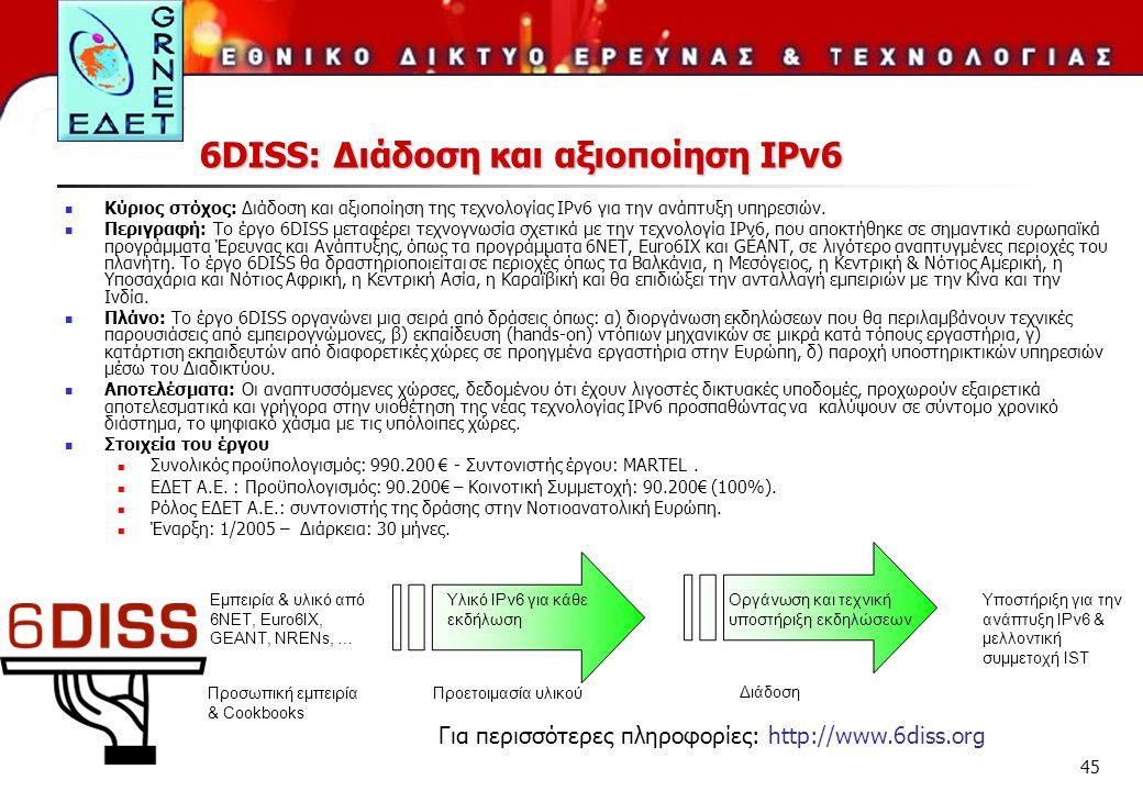 6DISS: Διάδοση και αξιοποίηση IPv6