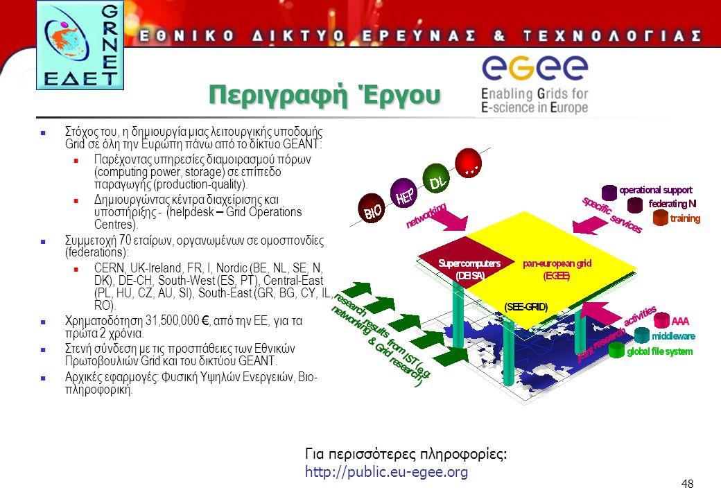 Περιγραφή Έργου Στόχος του, η δημιουργία μιας λειτουργικής υποδομής Grid σε όλη την Ευρώπη πάνω από το δίκτυο GEANT: