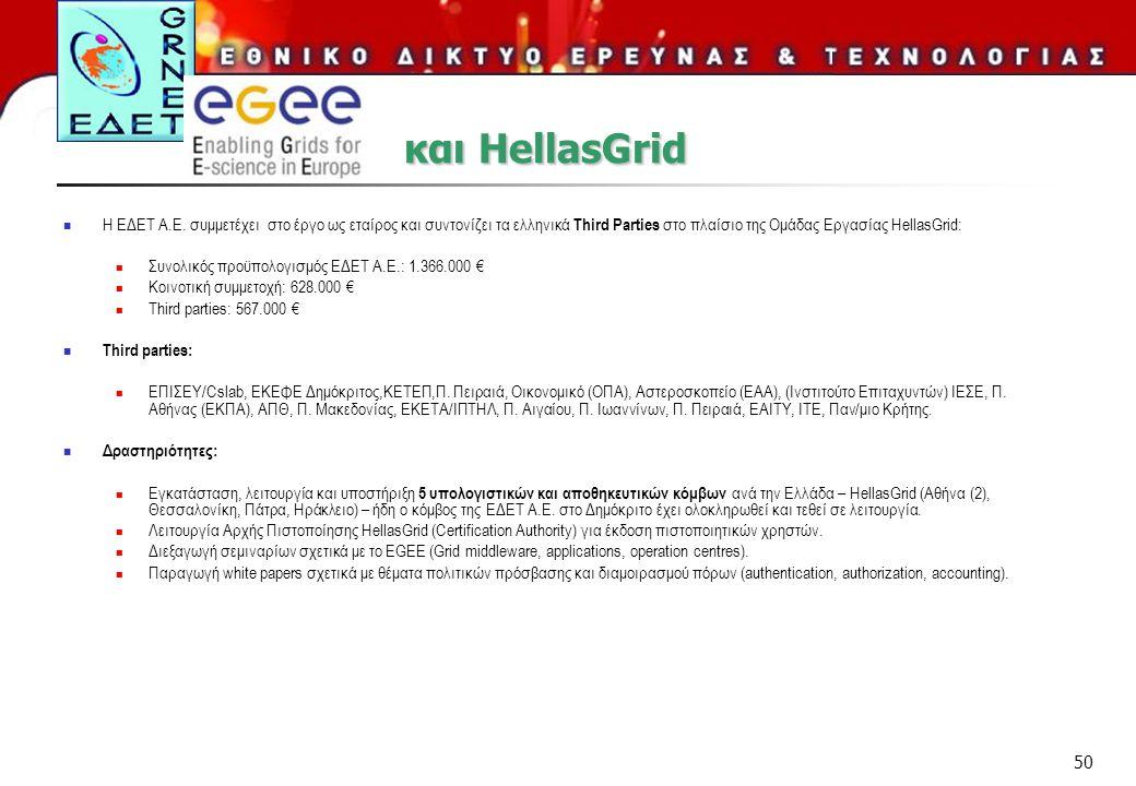 και HellasGrid Η ΕΔΕΤ Α.Ε. συμμετέχει στο έργο ως εταίρος και συντονίζει τα ελληνικά Third Parties στο πλαίσιο της Ομάδας Εργασίας HellasGrid: