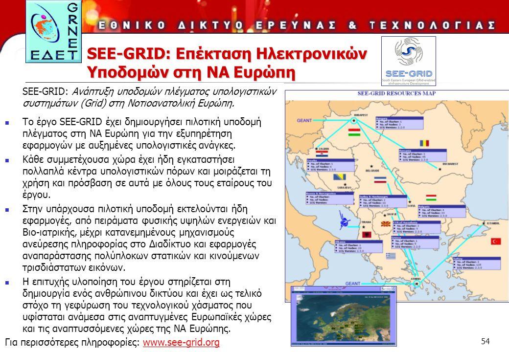 SEE-GRID: Επέκταση Ηλεκτρονικών Υποδομών στη ΝΑ Ευρώπη