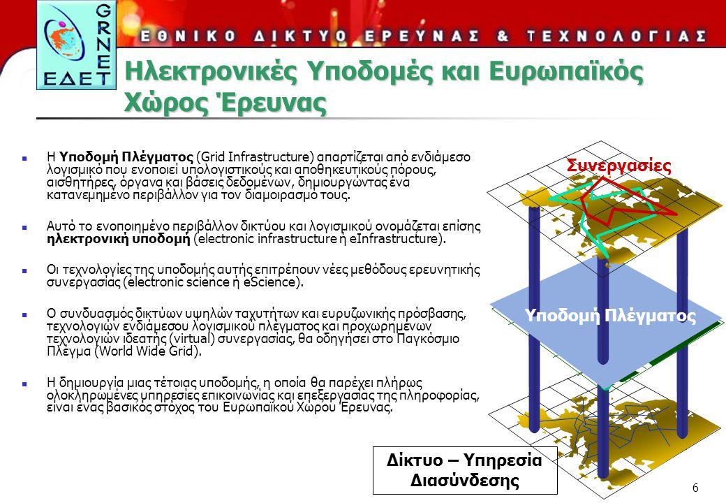 Ηλεκτρονικές Υποδομές και Ευρωπαϊκός Χώρος Έρευνας