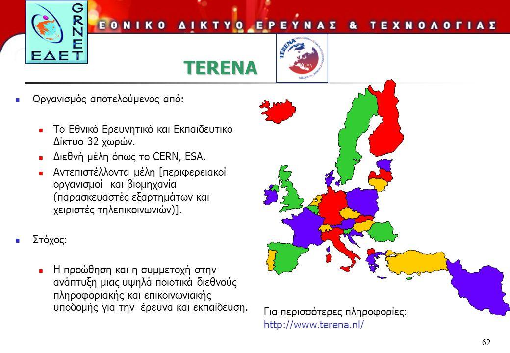 TERENA Οργανισμός αποτελούμενος από: