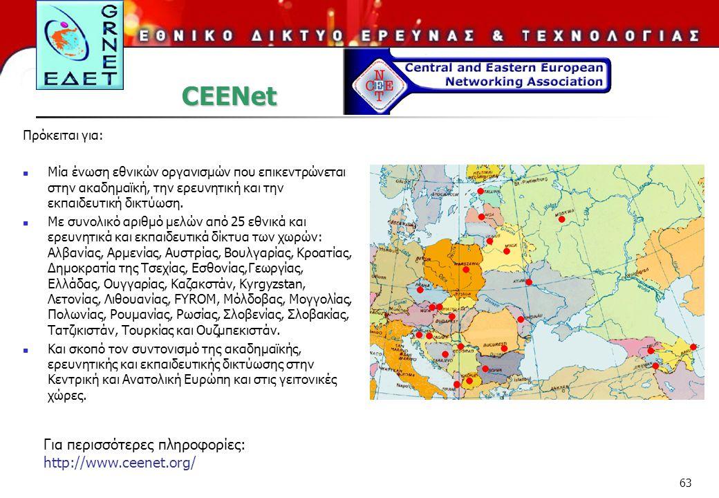 CEENet Για περισσότερες πληροφορίες: http://www.ceenet.org/
