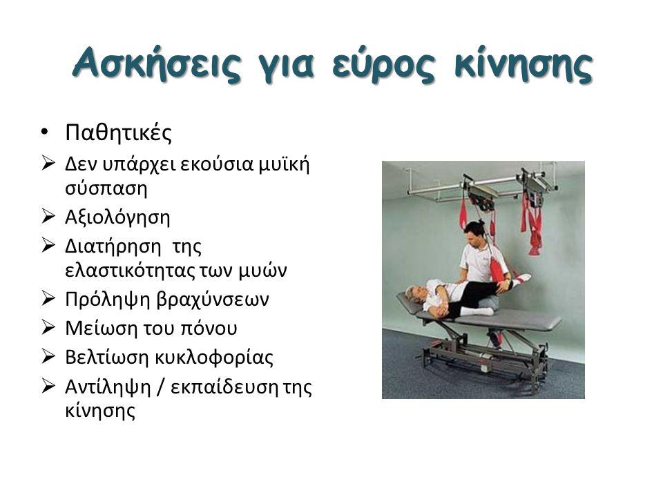 Ασκήσεις για εύρος κίνησης