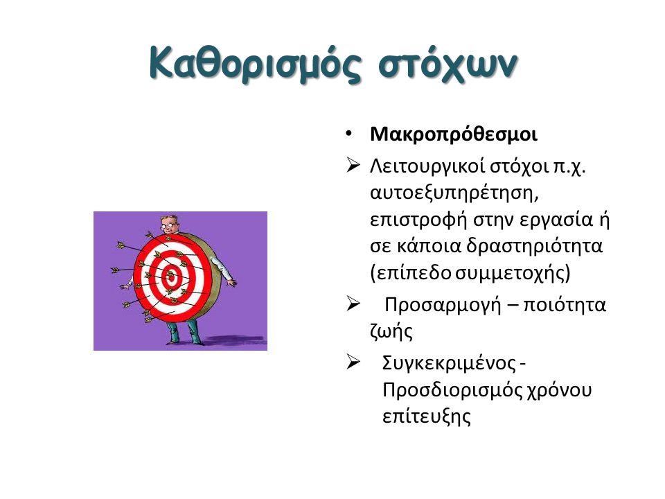 Καθορισμός στόχων Μακροπρόθεσμοι