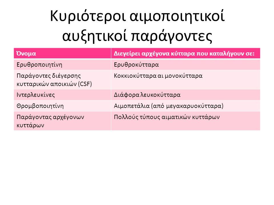 Κυριότεροι αιμοποιητικοί αυξητικοί παράγοντες