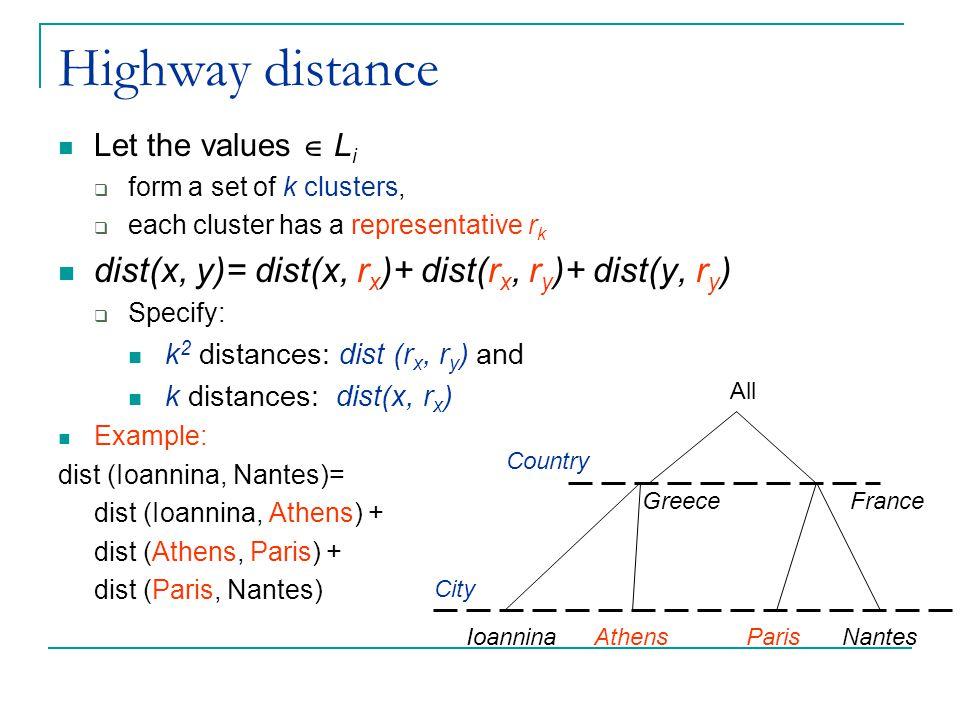 Highway distance dist(x, y)= dist(x, rx)+ dist(rx, ry)+ dist(y, ry)