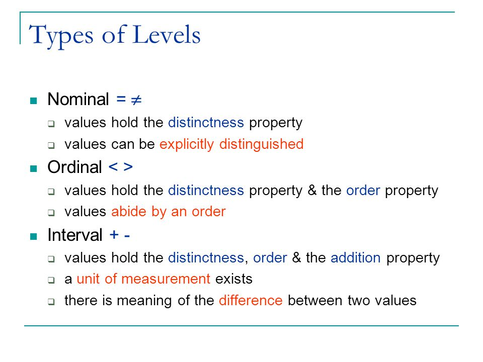 Types of Levels Nominal =  Ordinal < > Interval + -