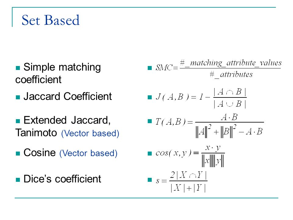 Set Based Simple matching coefficient Jaccard Coefficient