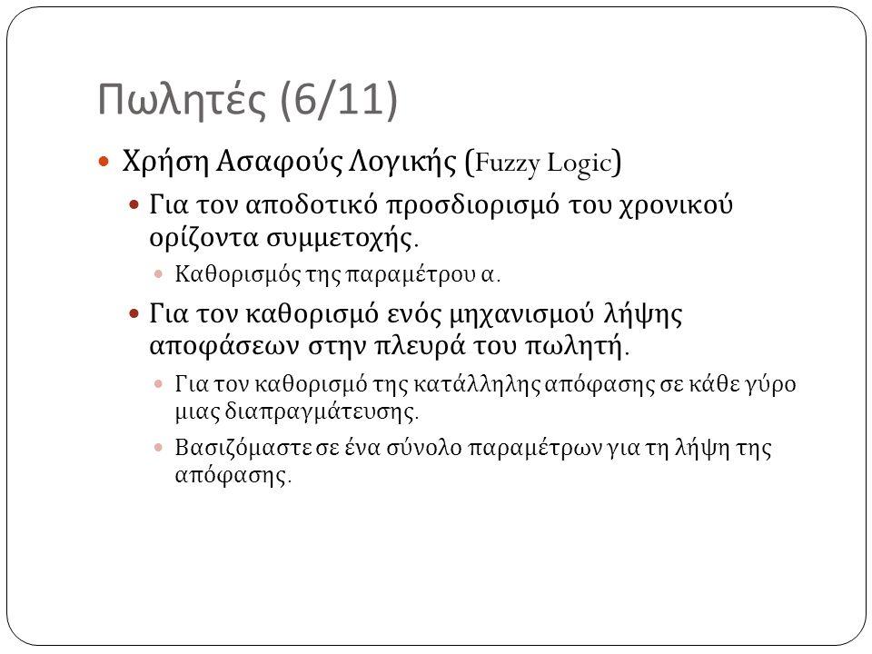 Πωλητές (6/11) Χρήση Ασαφούς Λογικής (Fuzzy Logic)