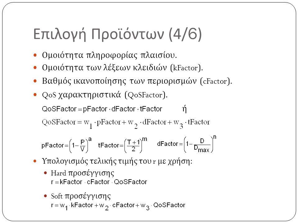 Επιλογή Προϊόντων (4/6) Ομοιότητα πληροφορίας πλαισίου.