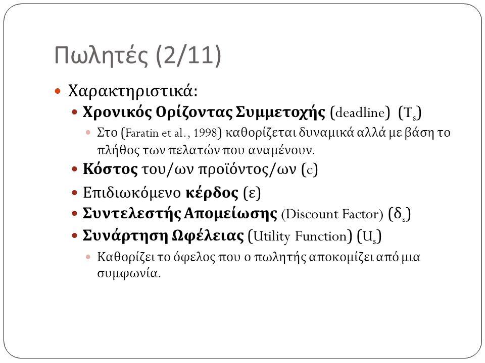 Πωλητές (2/11) Χαρακτηριστικά: