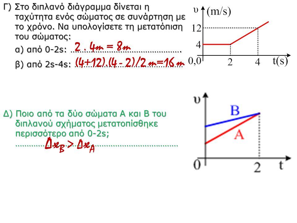 ΔxΒ > ΔxΑ 2 . 4m = 8m (4+12).(4 - 2)/2 m=16 m