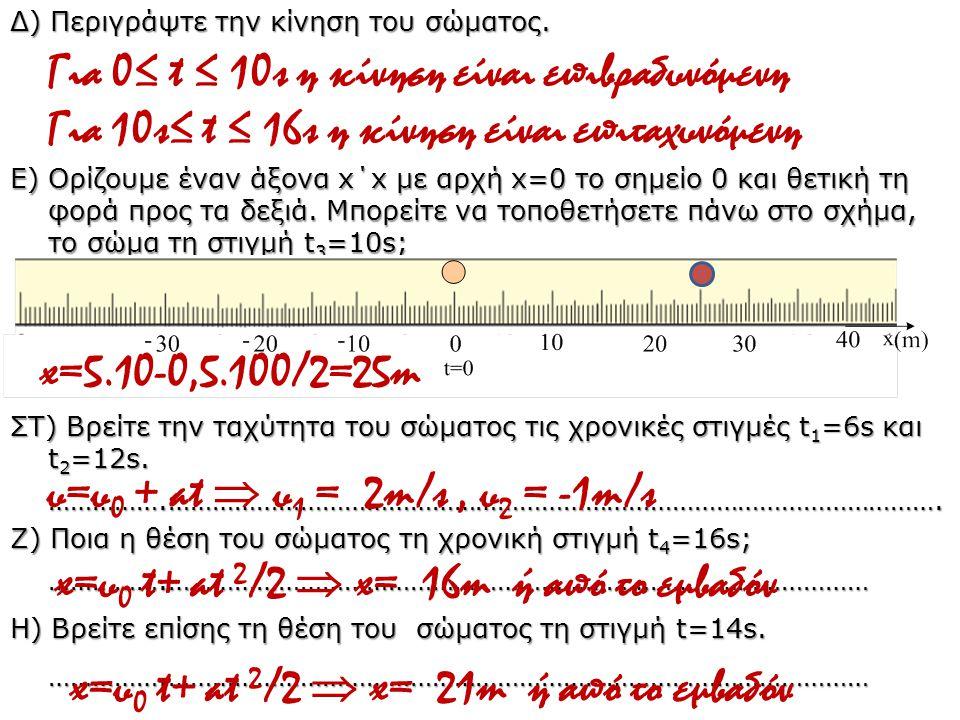 Για 0≤ t ≤ 10s η κίνηση είναι επιβραδυνόμενη