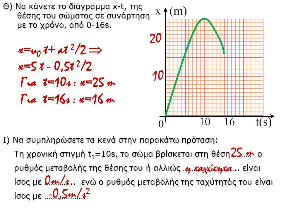 Για t=10s : x=25 m Για t=16s : x=16 m
