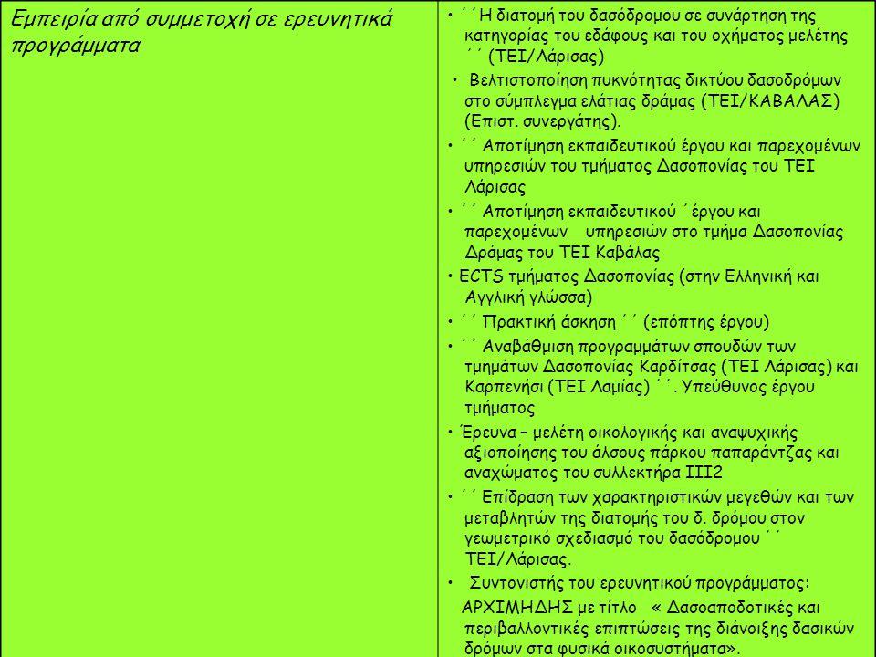 Εμπειρία από συμμετοχή σε ερευνητικά προγράμματα