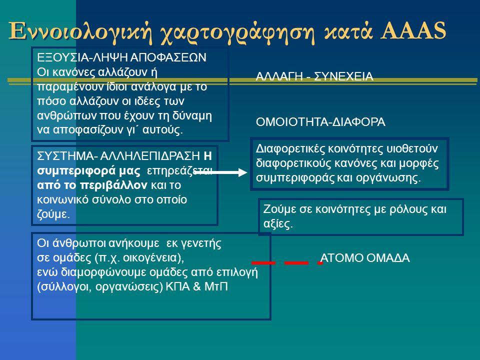 Εννοιολογική χαρτογράφηση κατά ΑΑΑS