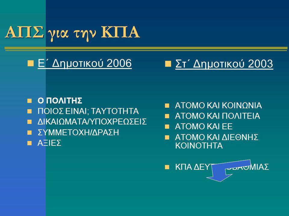 ΑΠΣ για την ΚΠΑ Ε΄ Δημοτικού 2006 Στ΄ Δημοτικού 2003 Ο ΠΟΛΙΤΗΣ