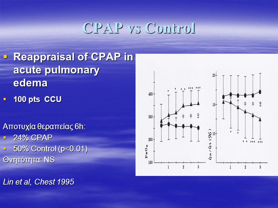CPAP vs Control Reappraisal of CPAP in acute pulmonary edema