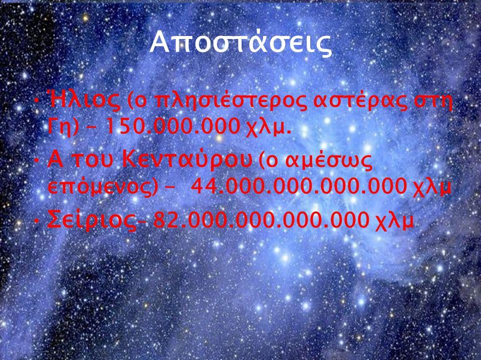 Αποστάσεις Ήλιος (ο πλησιέστερος αστέρας στη Γη) - 150.000.000 χλμ.