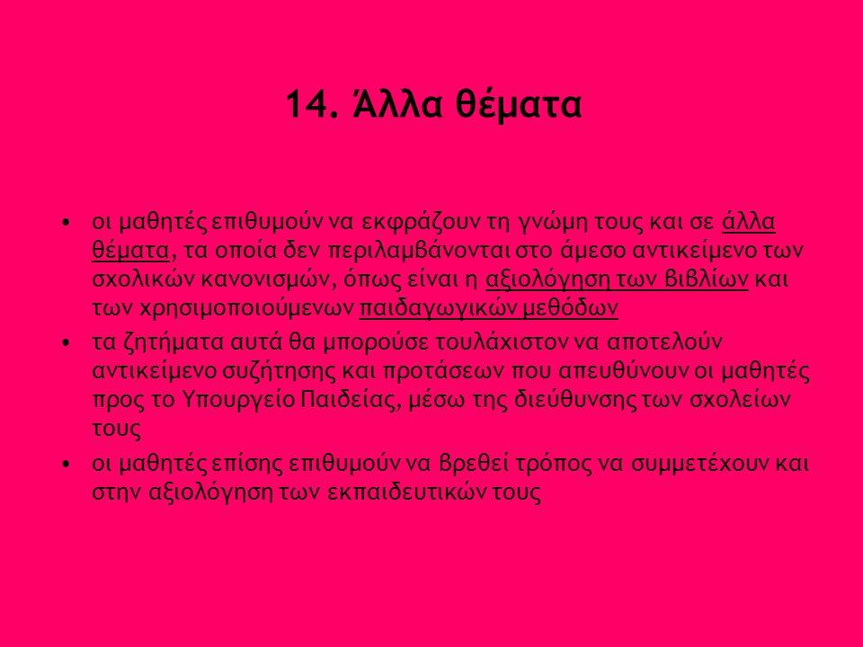 14. Άλλα θέματα