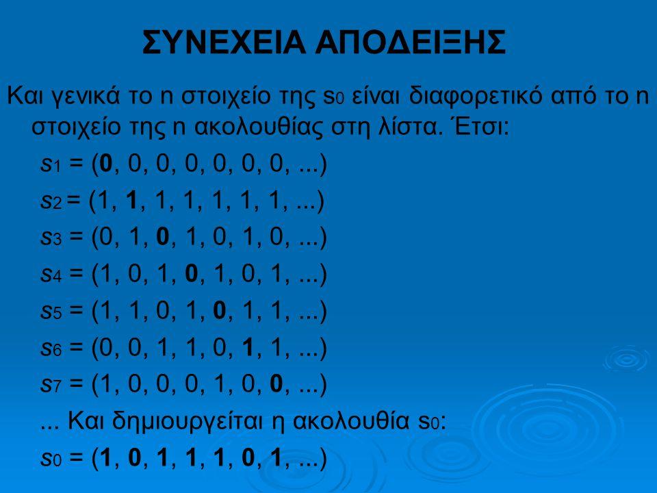 ΣΥΝΕΧΕΙΑ ΑΠΟΔΕΙΞΗΣ Και γενικά το n στοιχείο της s0 είναι διαφορετικό από το n στοιχείο της n ακολουθίας στη λίστα. Έτσι: