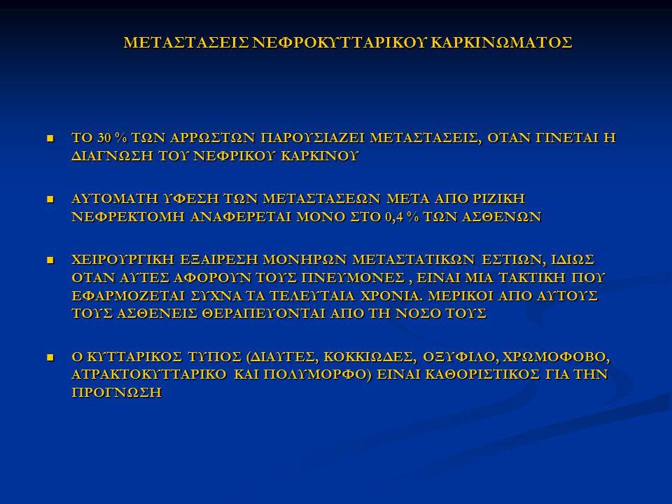 ΜΕΤΑΣΤΑΣΕΙΣ ΝΕΦΡΟΚΥΤΤΑΡΙΚΟΥ ΚΑΡΚΙΝΩΜΑΤΟΣ