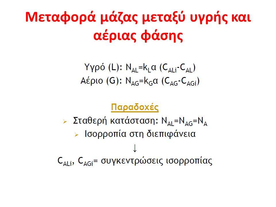 Mεταφορά μάζας μεταξύ υγρής και αέριας φάσης