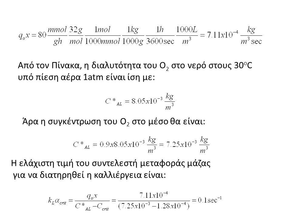 Aπό τον Πίνακα, η διαλυτότητα του Ο2 στο νερό στους 30οC