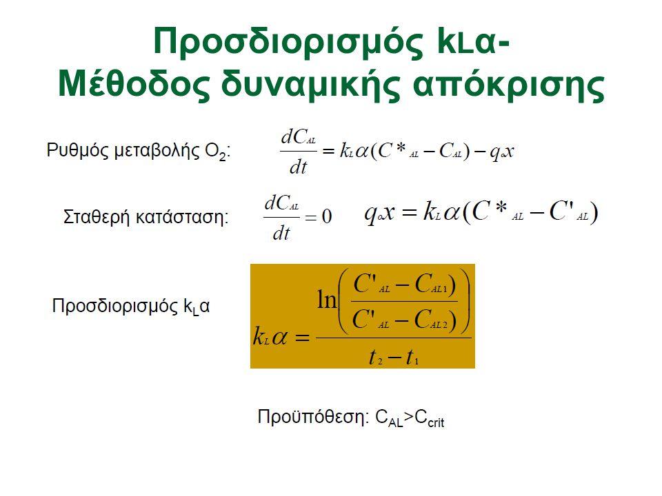 Προσδιορισμός kLα- Mέθοδος δυναμικής απόκρισης