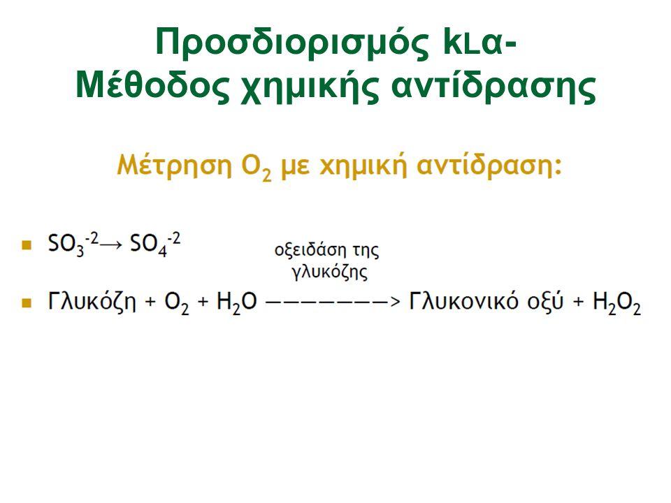 Προσδιορισμός kLα- Mέθοδος χημικής αντίδρασης