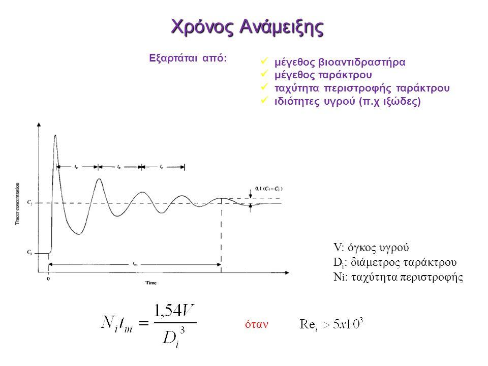 Χρόνος Ανάμειξης V: όγκος υγρού Di: διάμετρος ταράκτρου